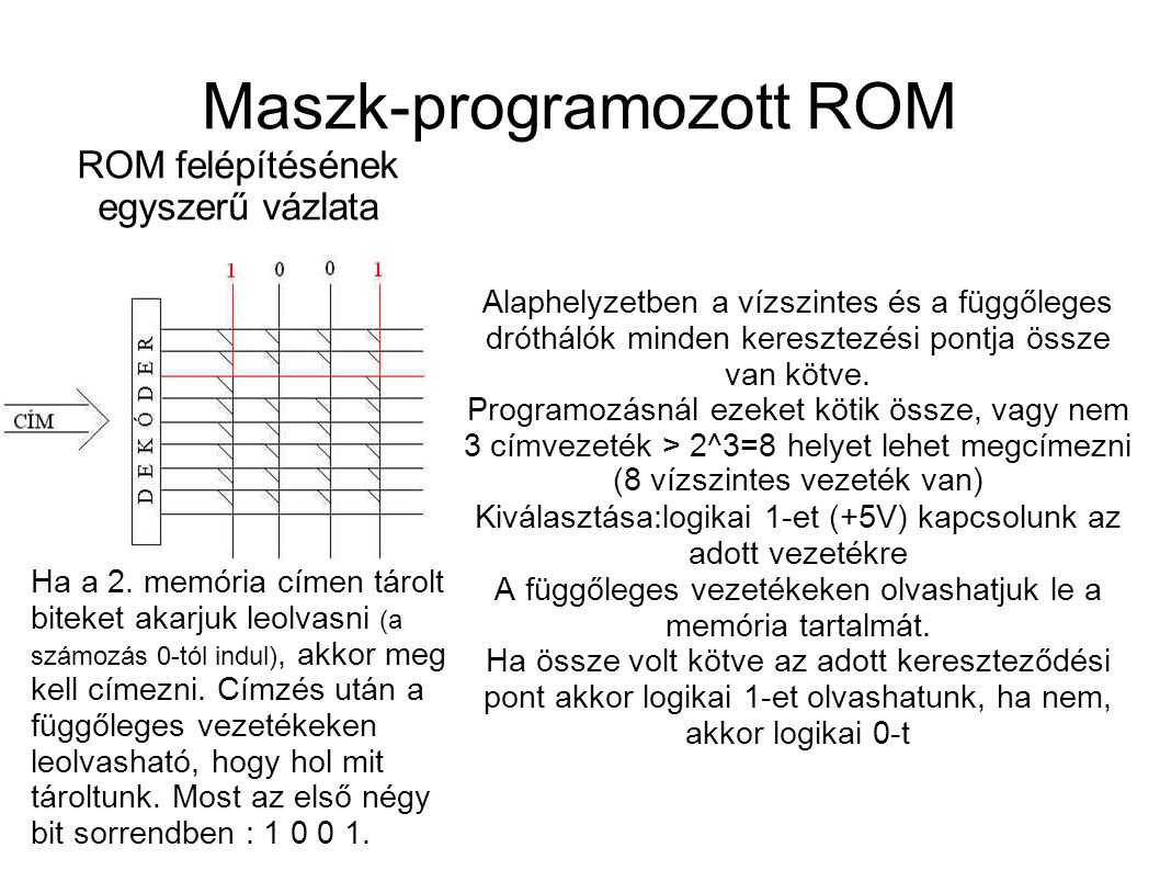 Maszk-programozott ROM