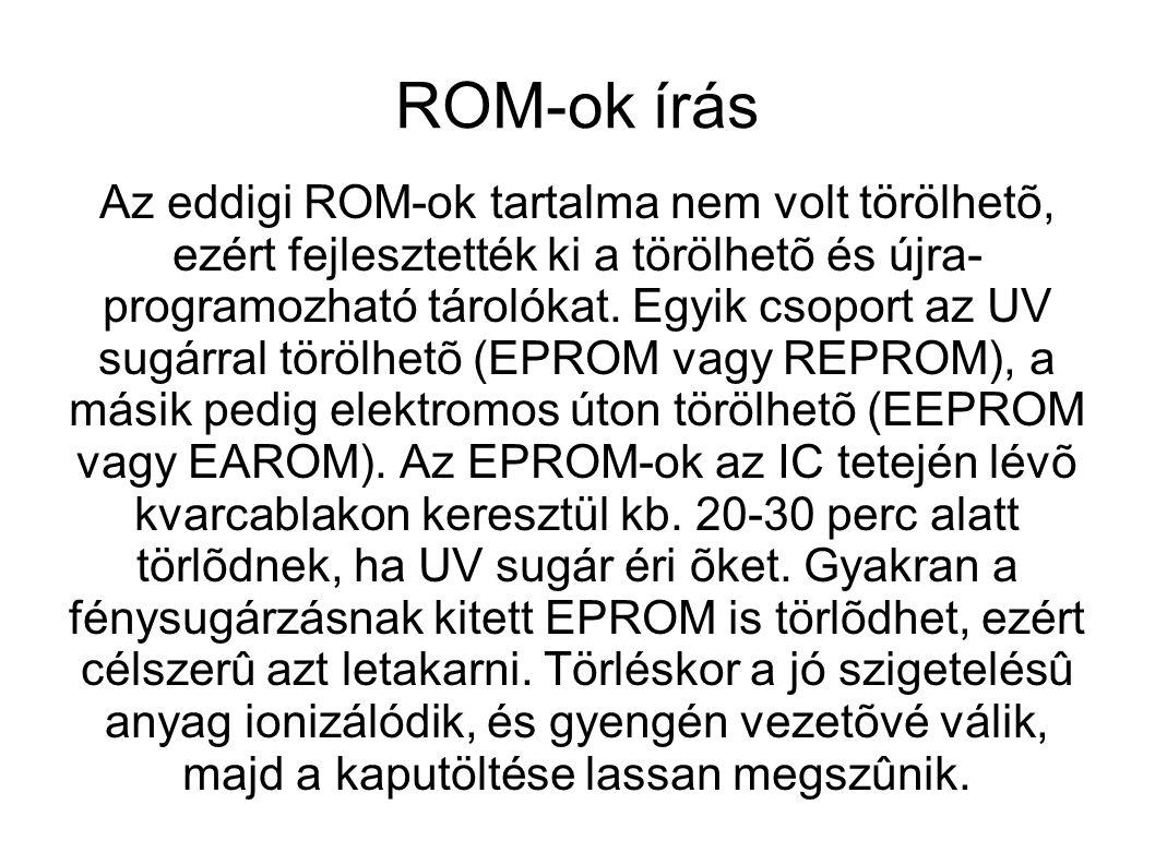 ROM-ok írás