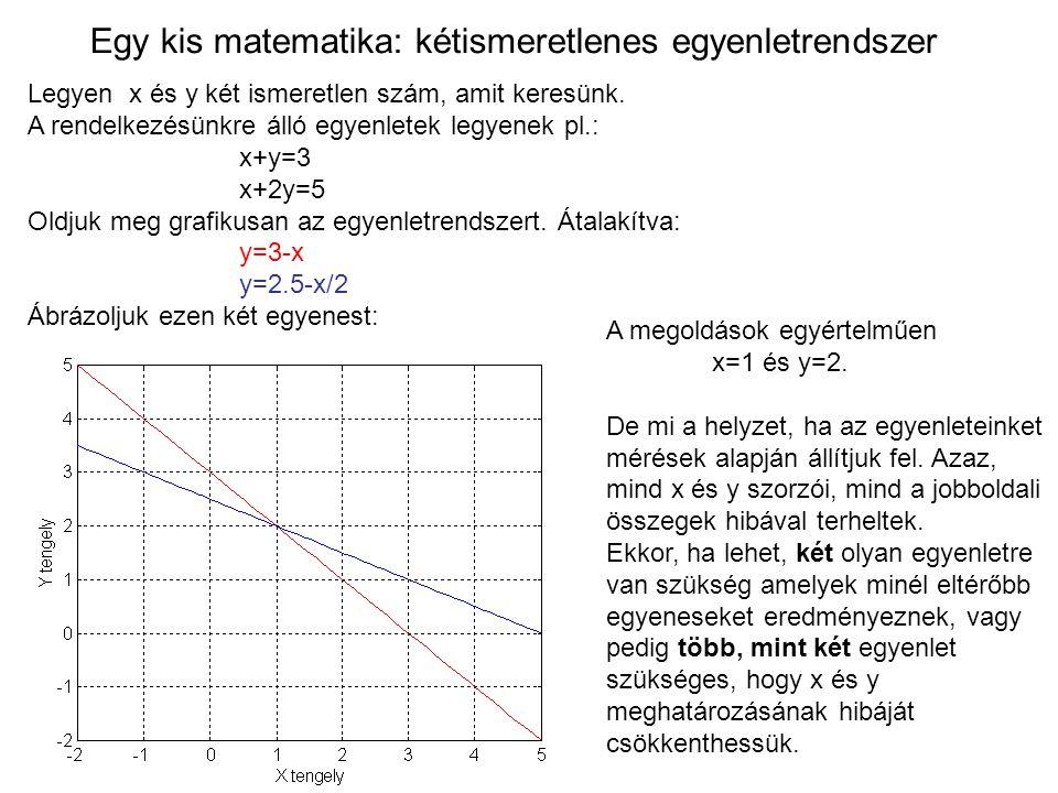 Egy kis matematika: kétismeretlenes egyenletrendszer