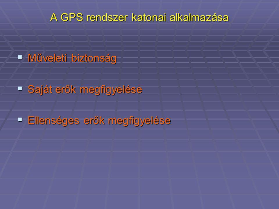 A GPS rendszer katonai alkalmazása