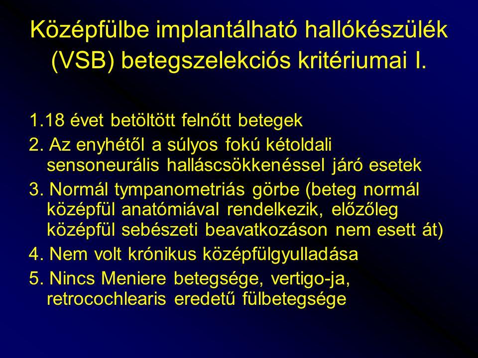 Középfülbe implantálható hallókészülék (VSB) betegszelekciós kritériumai I.