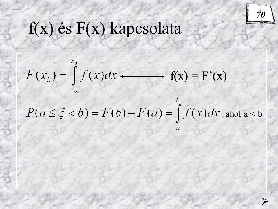 f(x) és F(x) kapcsolata
