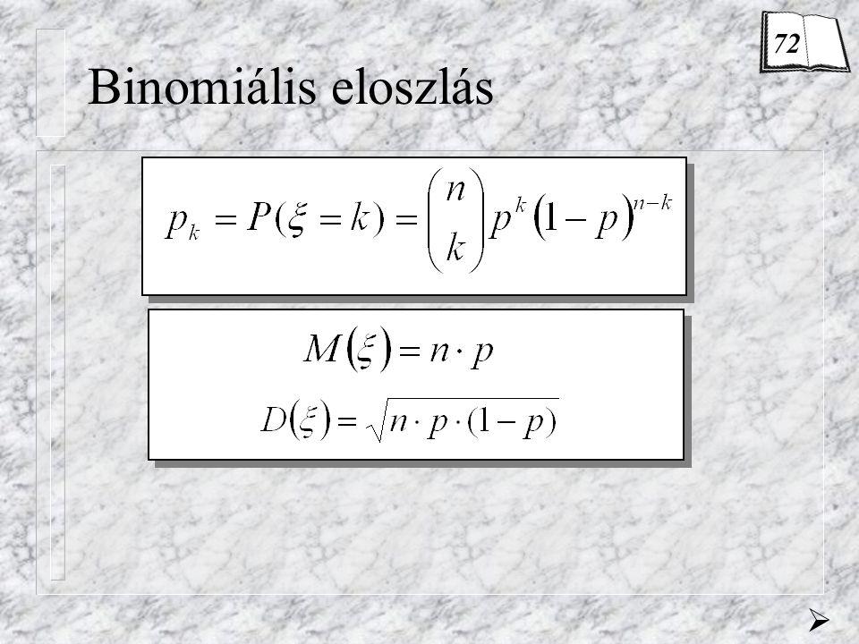 72 Binomiális eloszlás 