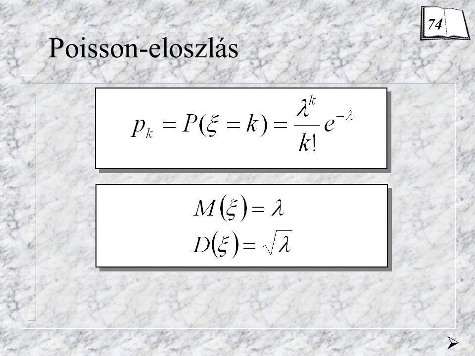 74 Poisson-eloszlás 