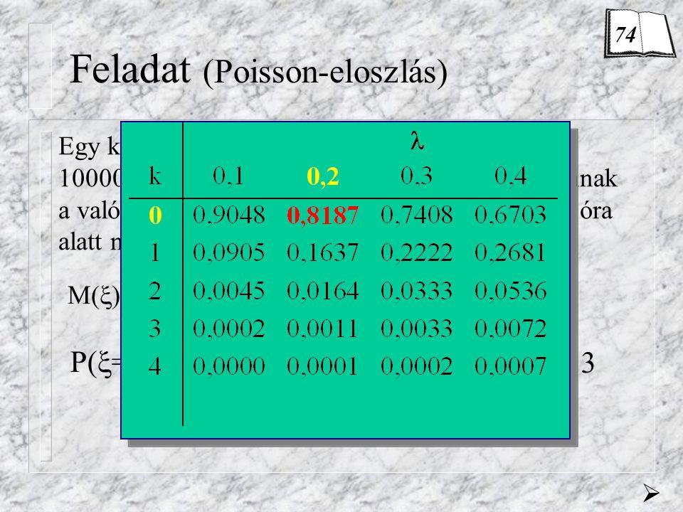 Feladat (Poisson-eloszlás)