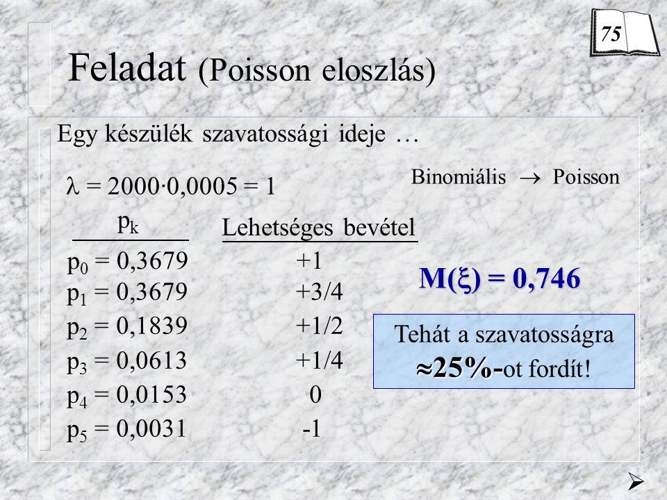 Feladat (Poisson eloszlás)
