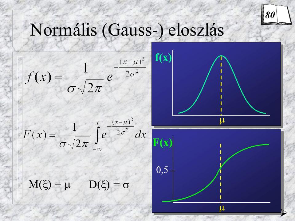 Normális (Gauss-) eloszlás