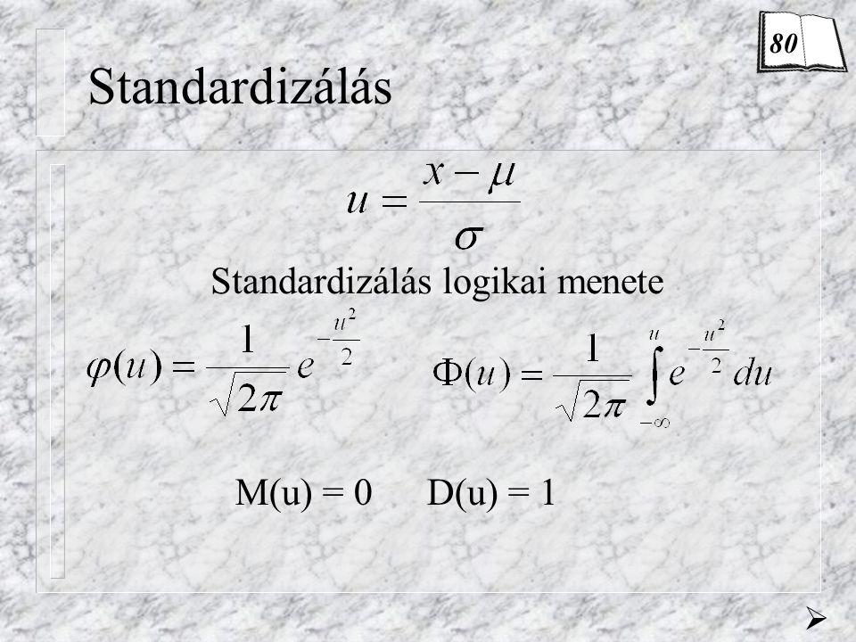 80 Standardizálás Standardizálás logikai menete M(u) = 0 D(u) = 1 
