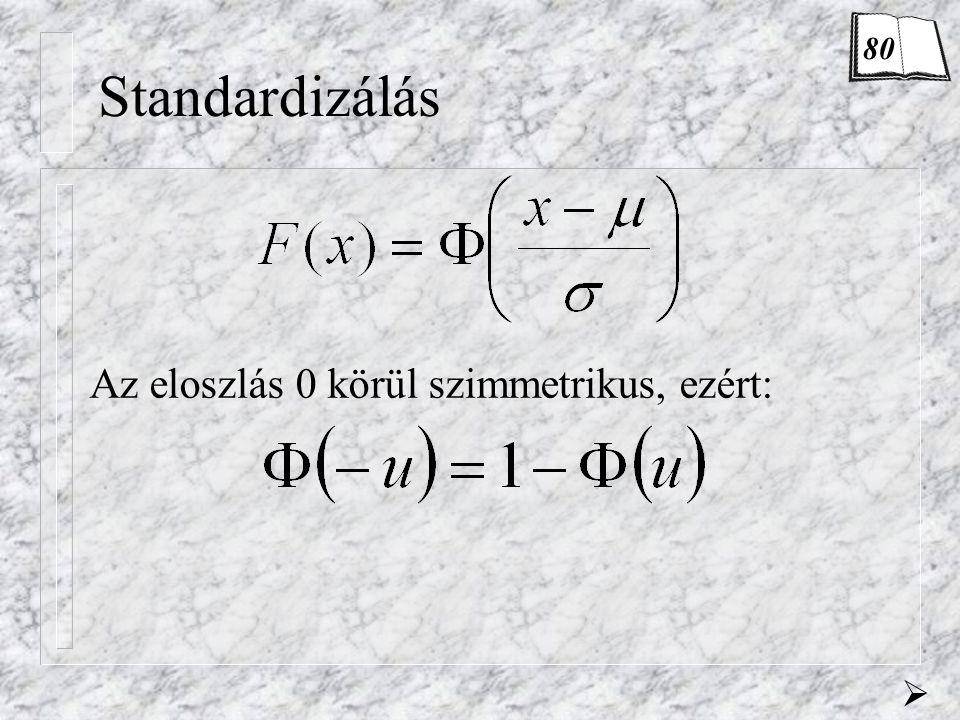 80 Standardizálás Az eloszlás 0 körül szimmetrikus, ezért: 
