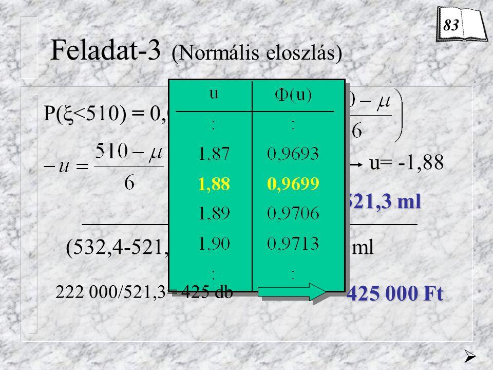 Feladat-3 (Normális eloszlás)