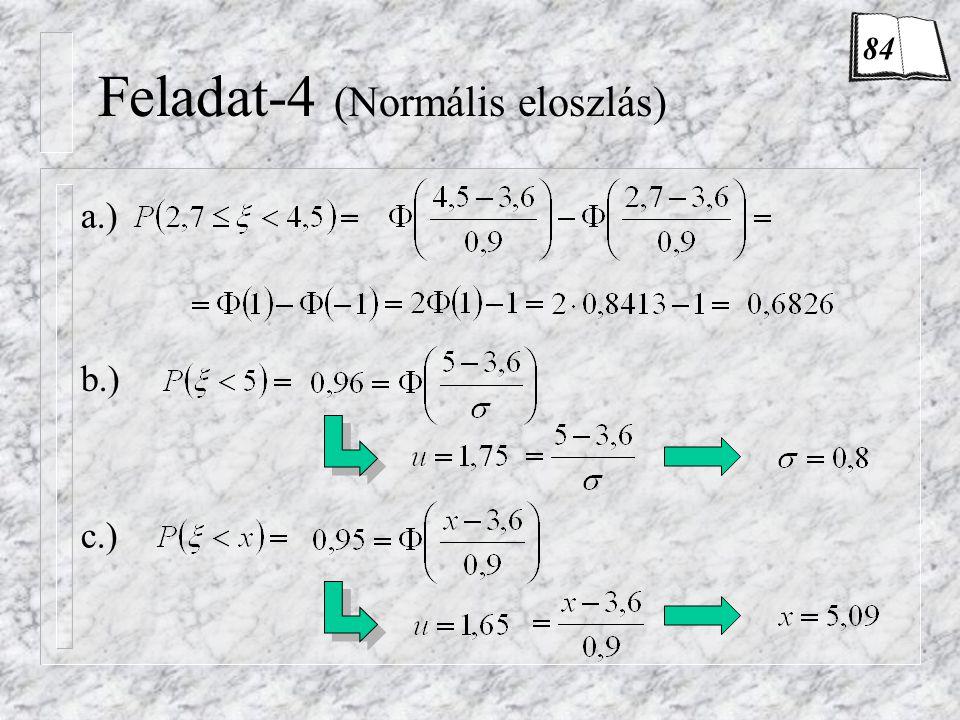 Feladat-4 (Normális eloszlás)