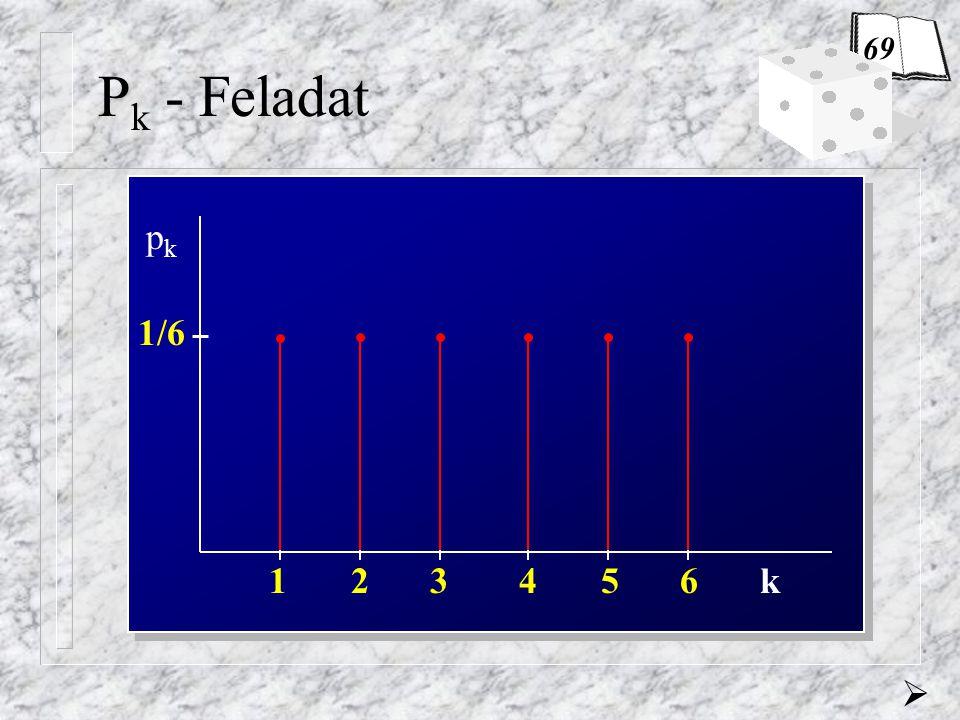 69 Pk - Feladat pk 1/6 1 2 3 4 5 6 k 