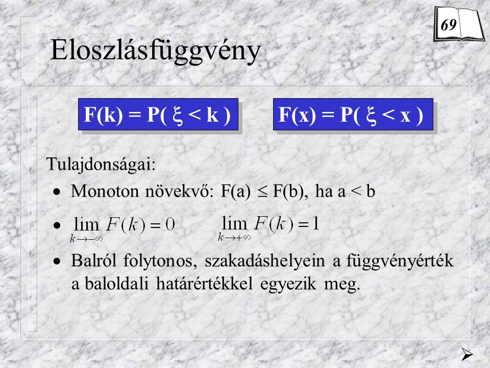 Eloszlásfüggvény F(k) = P(  < k ) F(x) = P(  < x )