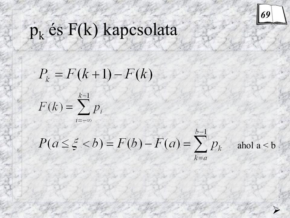 69 pk és F(k) kapcsolata ahol a < b 
