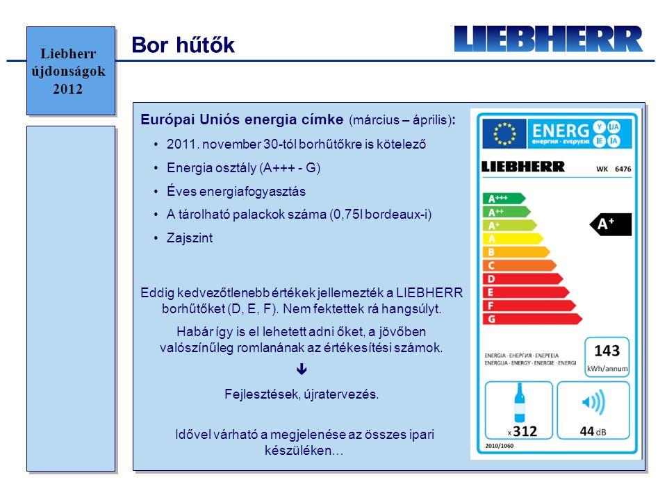 Bor hűtők Liebherr újdonságok 2012
