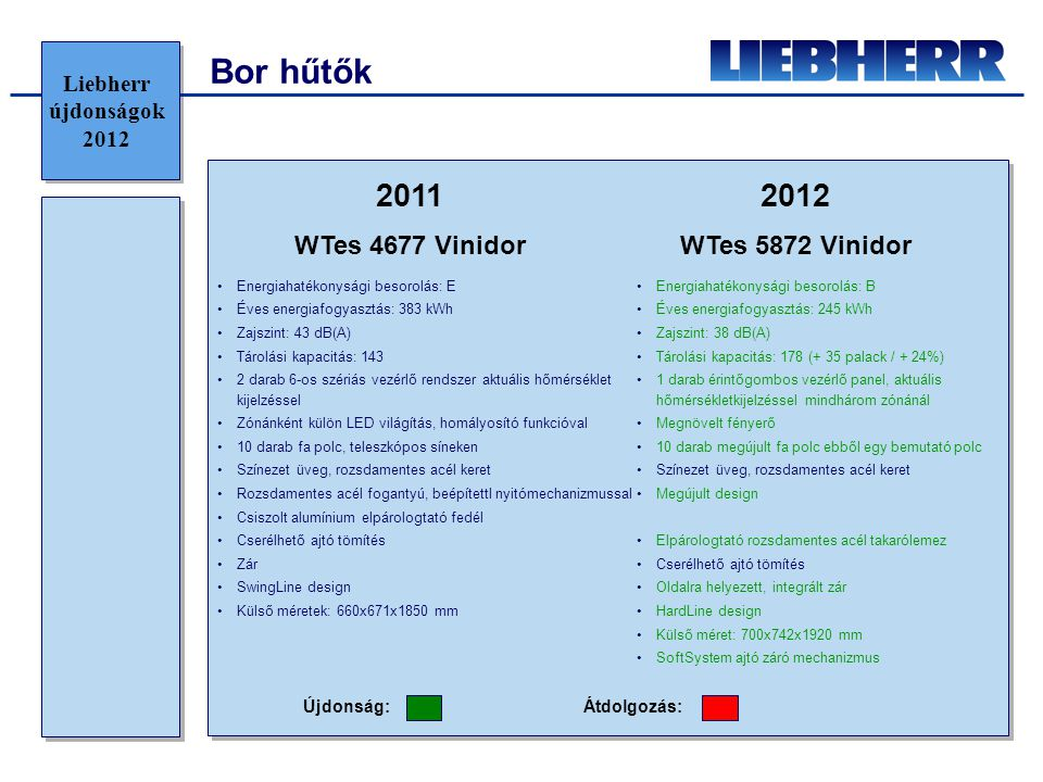 Bor hűtők 2011 2012 WTes 4677 Vinidor WTes 5872 Vinidor