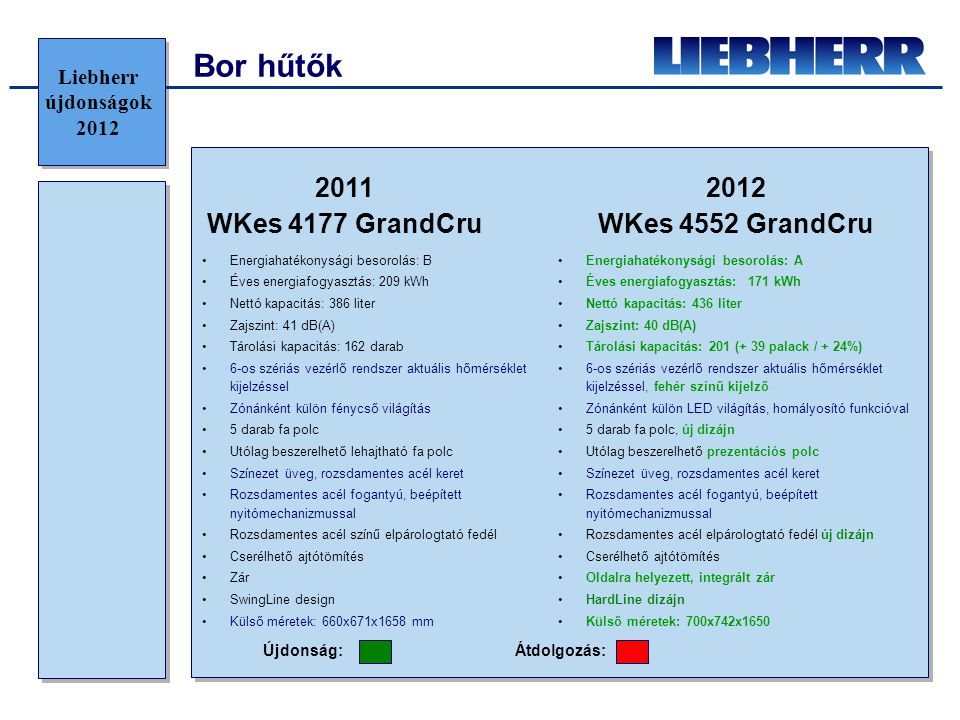 Bor hűtők 2011 WKes 4177 GrandCru 2012 WKes 4552 GrandCru