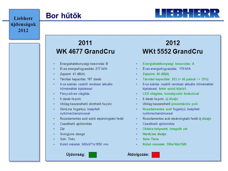Bor hűtők 2011 WK 4677 GrandCru 2012 WKt 5552 GrandCru
