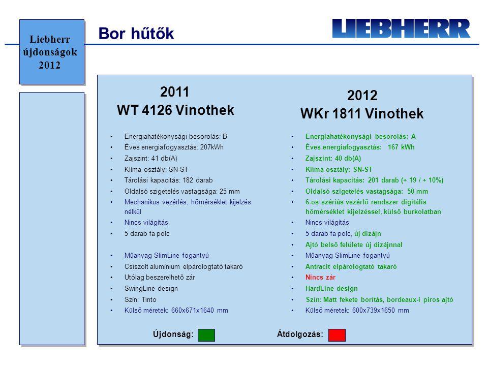 Bor hűtők 2011 2012 WT 4126 Vinothek WKr 1811 Vinothek