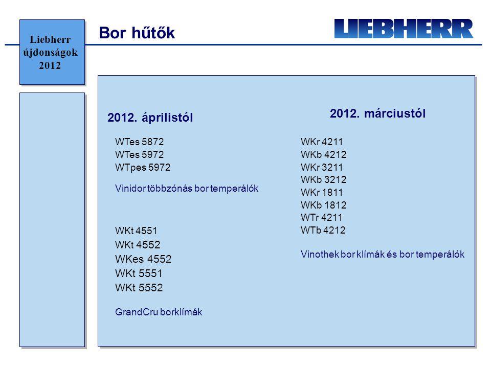 Bor hűtők 2012. márciustól 2012. áprilistól Liebherr újdonságok 2012
