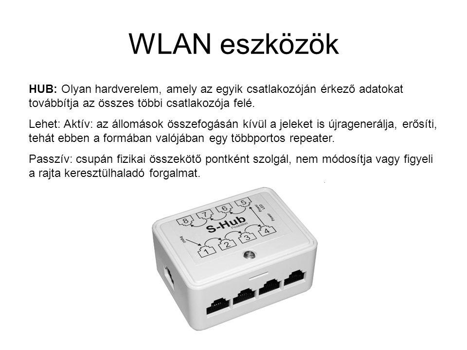 WLAN eszközök HUB: Olyan hardverelem, amely az egyik csatlakozóján érkező adatokat továbbítja az összes többi csatlakozója felé.
