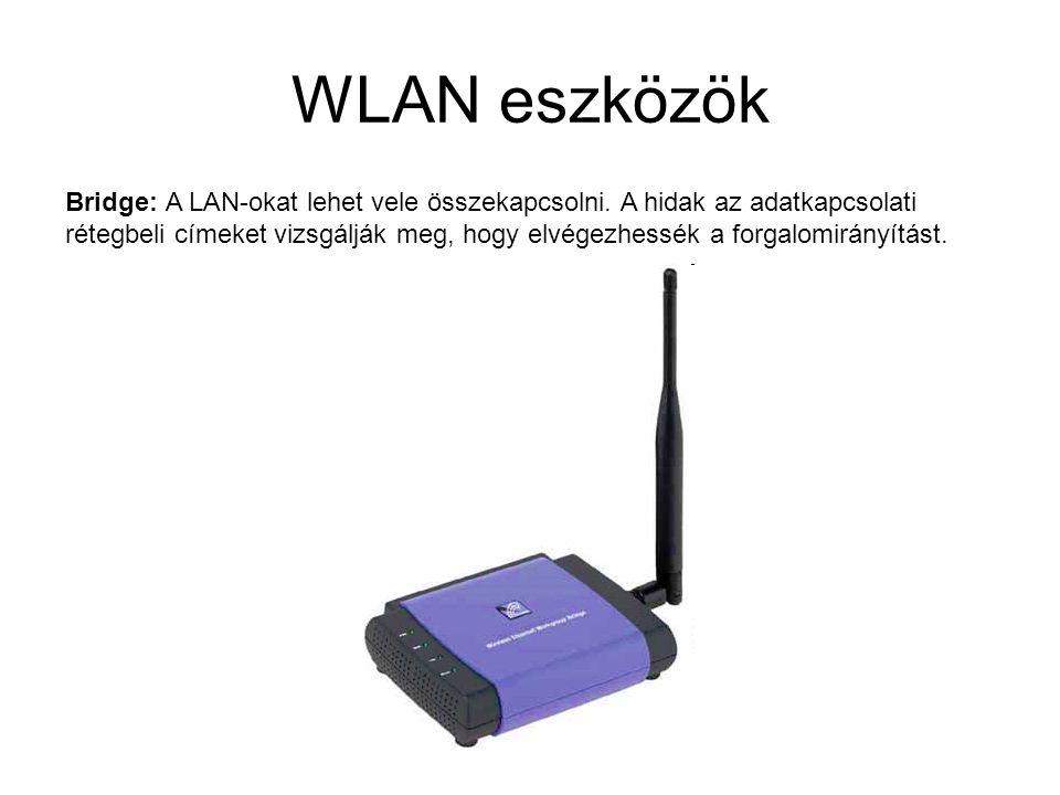 WLAN eszközök