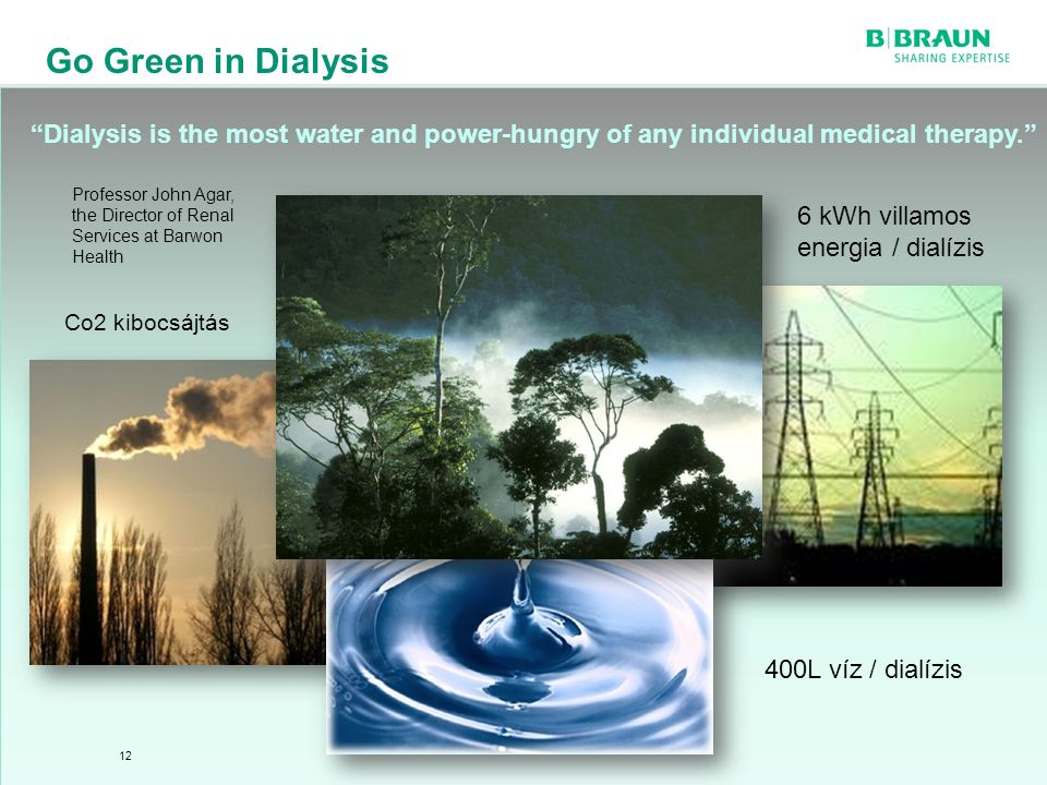 Go Green in Dialysis Dialysis is the most water and power-hungry of any individual medical therapy.