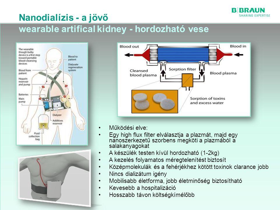 Nanodialízis - a jövő wearable artifical kidney - hordozható vese