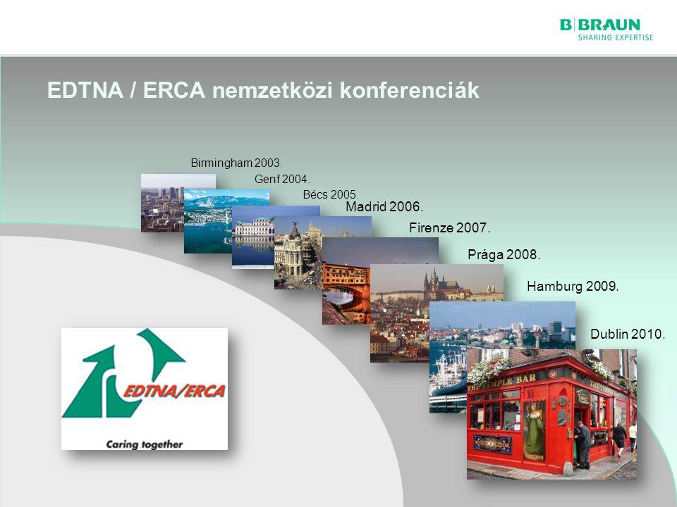 EDTNA / ERCA nemzetközi konferenciák