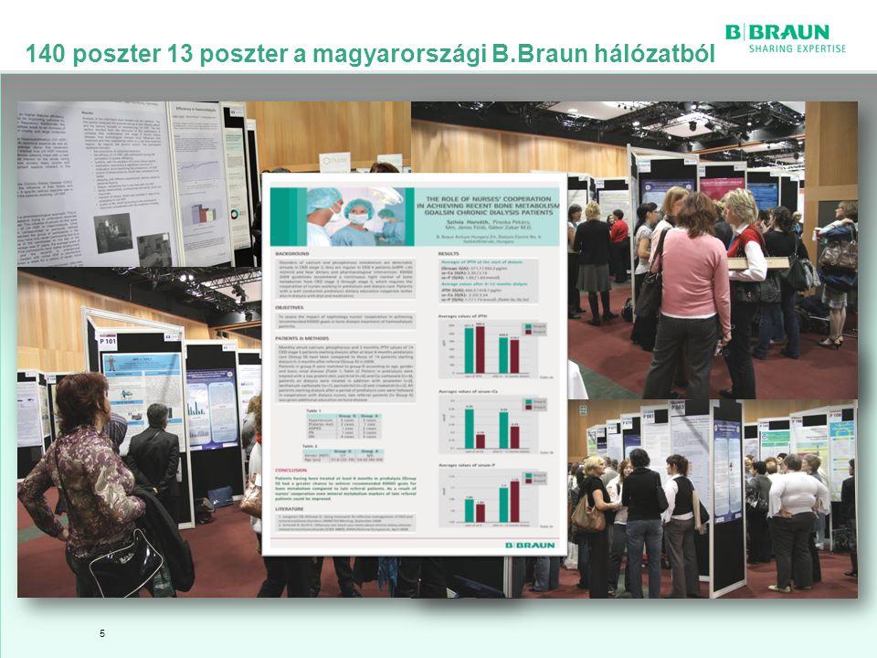 140 poszter 13 poszter a magyarországi B.Braun hálózatból