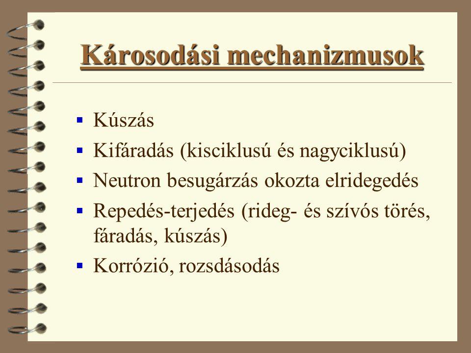 Károsodási mechanizmusok
