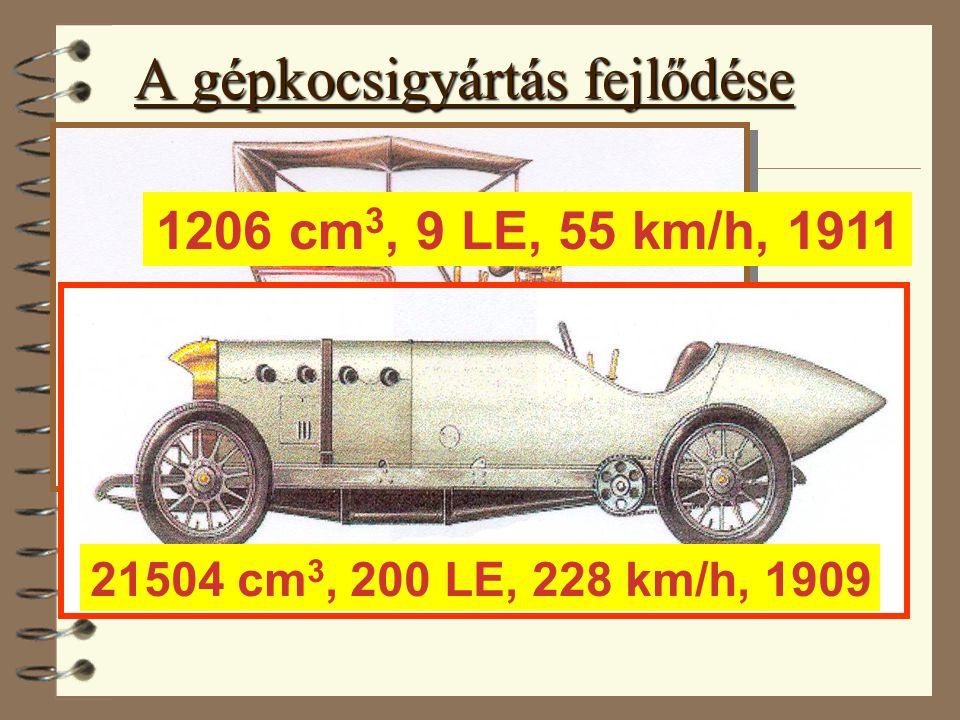 A gépkocsigyártás fejlődése