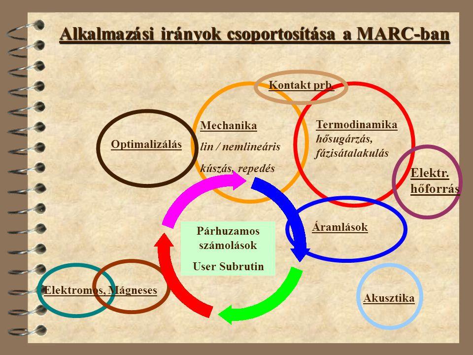 Alkalmazási irányok csoportosítása a MARC-ban Párhuzamos számolások