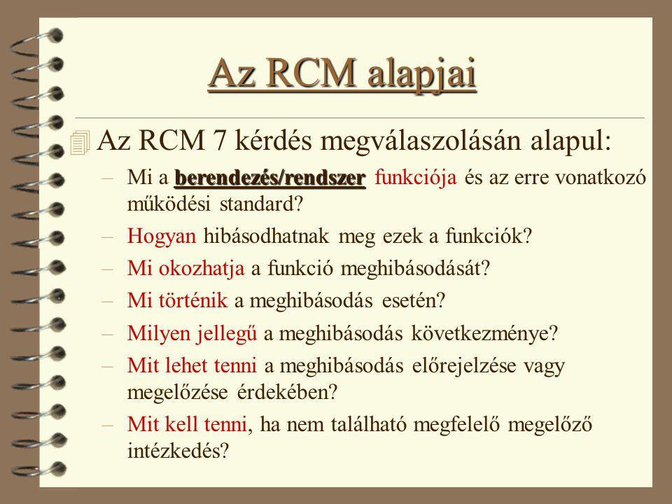 Az RCM alapjai Az RCM 7 kérdés megválaszolásán alapul: