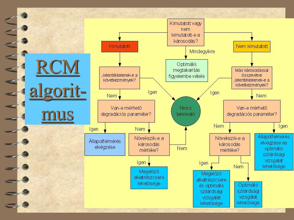 RCM algorit-mus