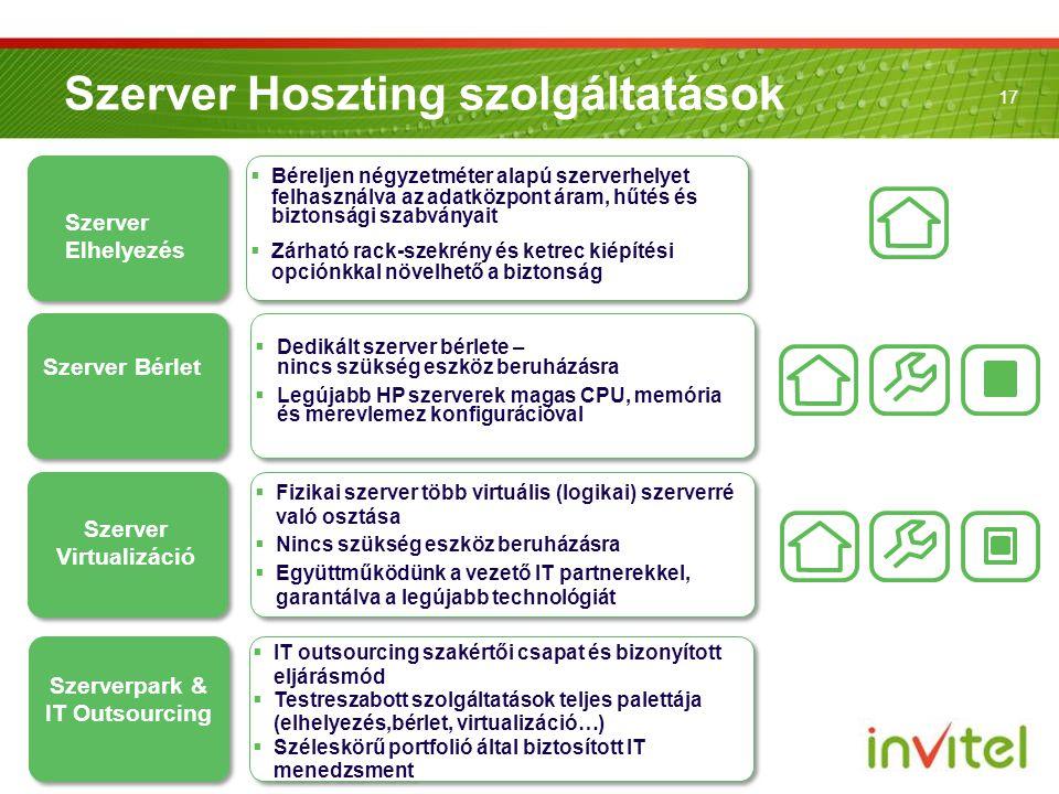 Szerver Hoszting szolgáltatások
