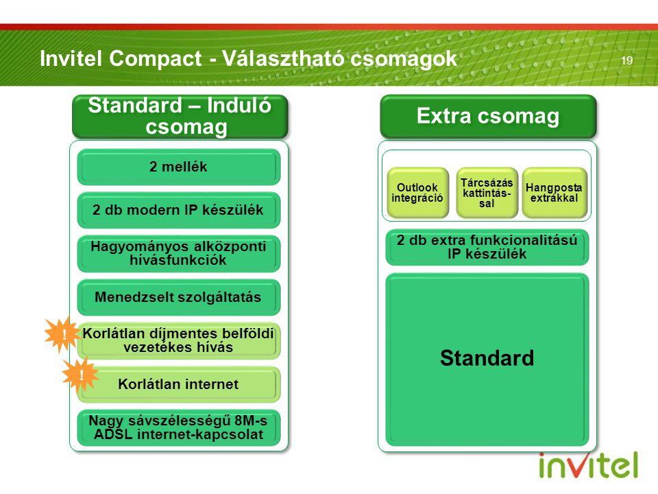 Invitel Compact - Választható csomagok