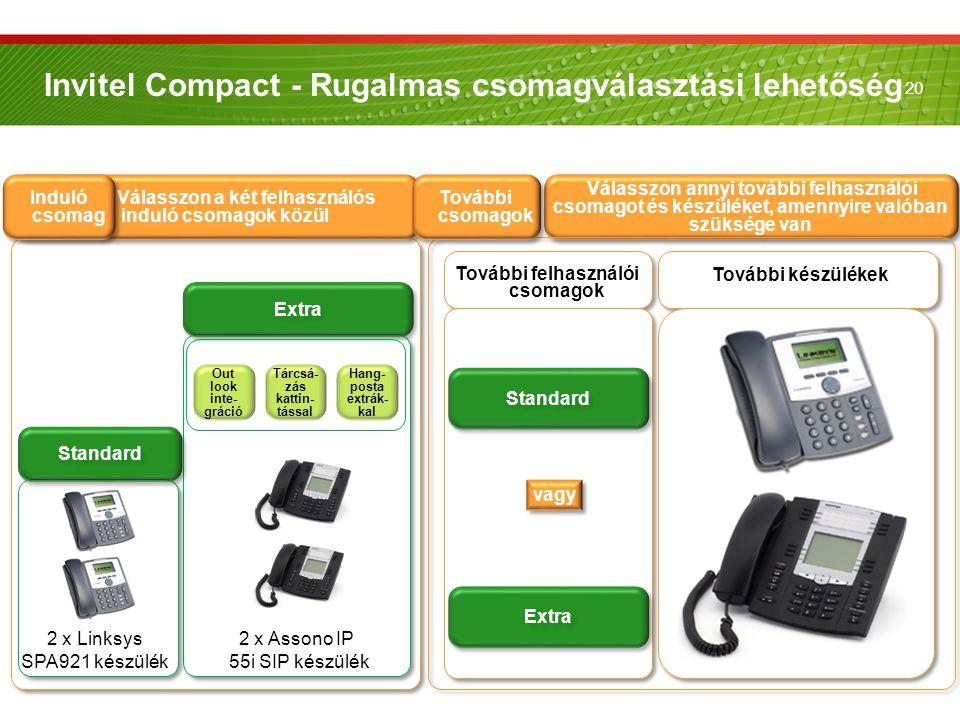 Invitel Compact - Rugalmas csomagválasztási lehetőség