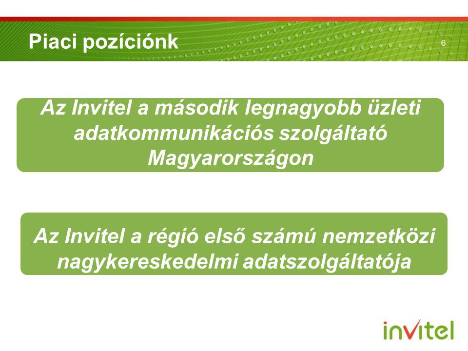 Piaci pozíciónk Az Invitel a második legnagyobb üzleti adatkommunikációs szolgáltató Magyarországon.