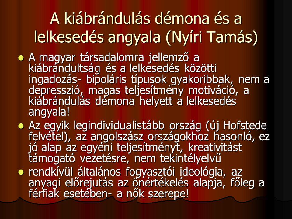 A kiábrándulás démona és a lelkesedés angyala (Nyíri Tamás)