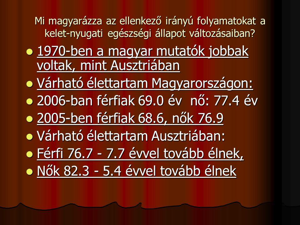 1970-ben a magyar mutatók jobbak voltak, mint Ausztriában