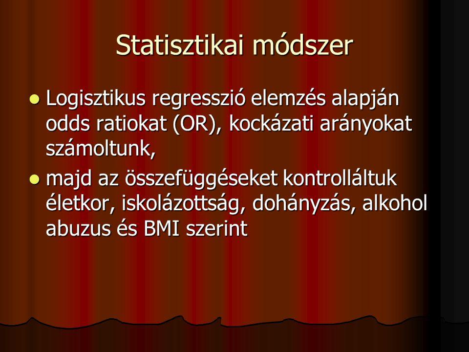 Statisztikai módszer Logisztikus regresszió elemzés alapján odds ratiokat (OR), kockázati arányokat számoltunk,