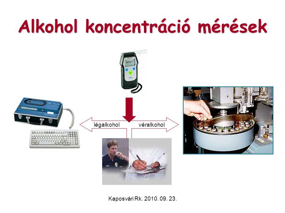 Alkohol koncentráció mérések