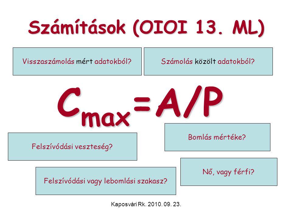 Cmax=A/P Számítások (OIOI 13. ML) Visszaszámolás mért adatokból
