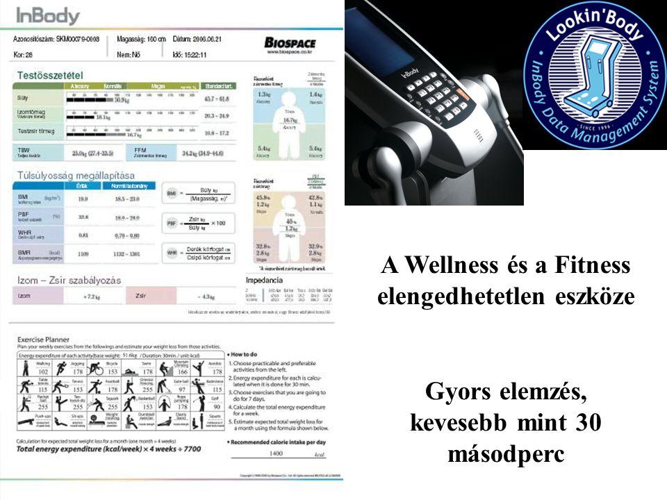 A Wellness és a Fitness elengedhetetlen eszköze