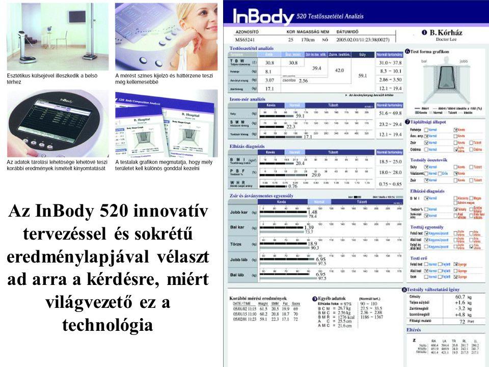 Az InBody 520 innovatív tervezéssel és sokrétű eredménylapjával vélaszt ad arra a kérdésre, miért világvezető ez a technológia