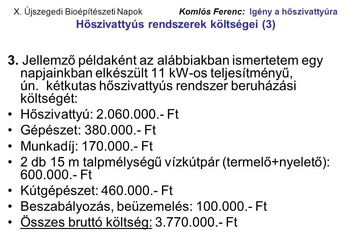 2 db 15 m talpmélységű vízkútpár (termelő+nyelető): 600.000.- Ft