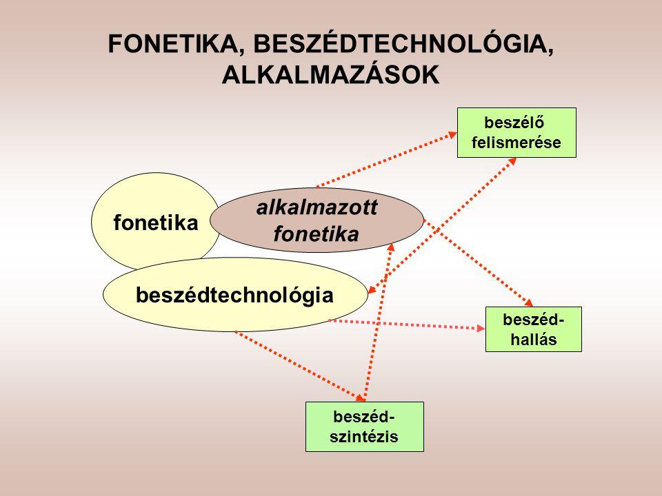 FONETIKA, BESZÉDTECHNOLÓGIA, ALKALMAZÁSOK