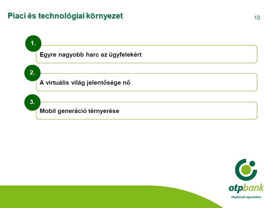 Piaci és technológiai környezet