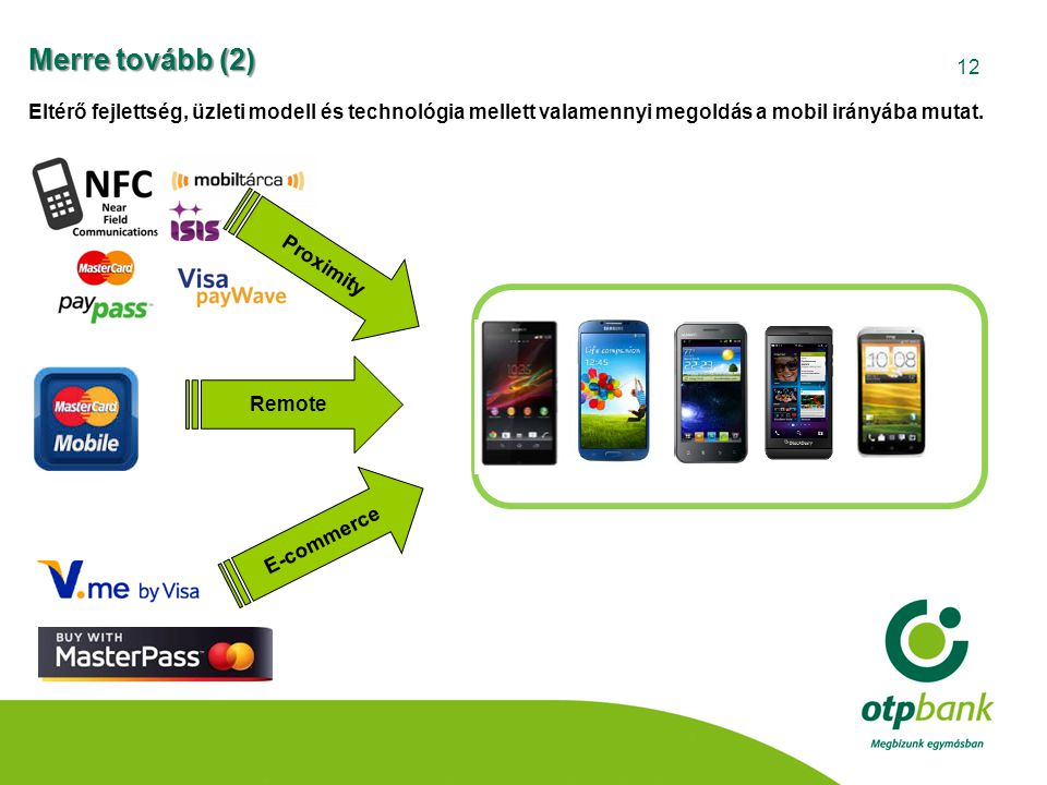 Merre tovább (2) Eltérő fejlettség, üzleti modell és technológia mellett valamennyi megoldás a mobil irányába mutat.